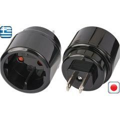 Συνδέστε το 110V ηλεκτρική πρίζα
