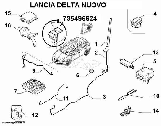 Lancia Parts Catalog